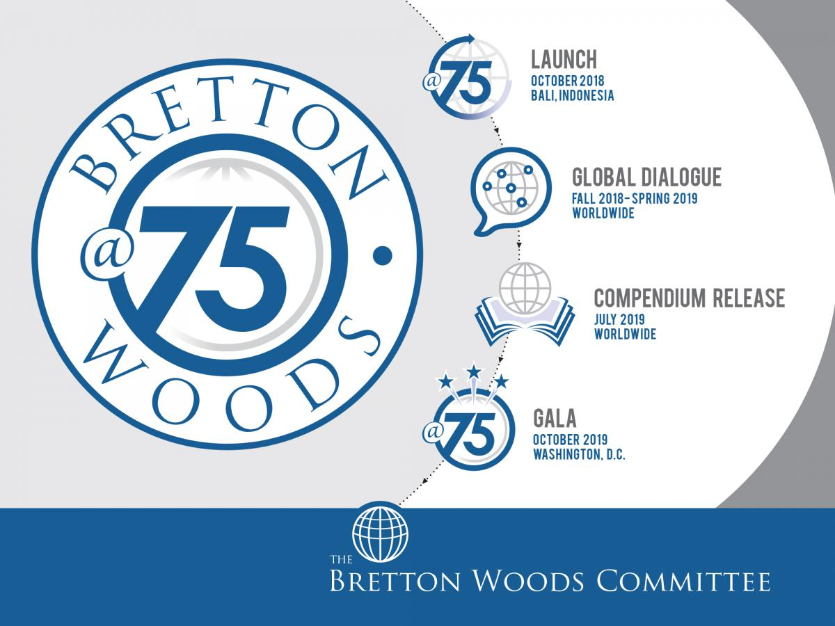 Bretton Woods@75 Postcard